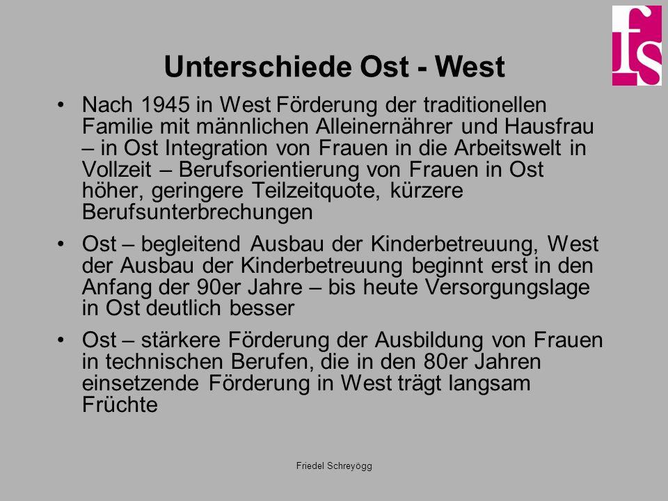 Unterschiede Ost - West