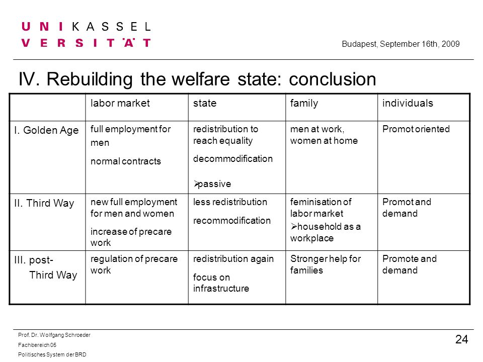 IV. Rebuilding the welfare state: conclusion