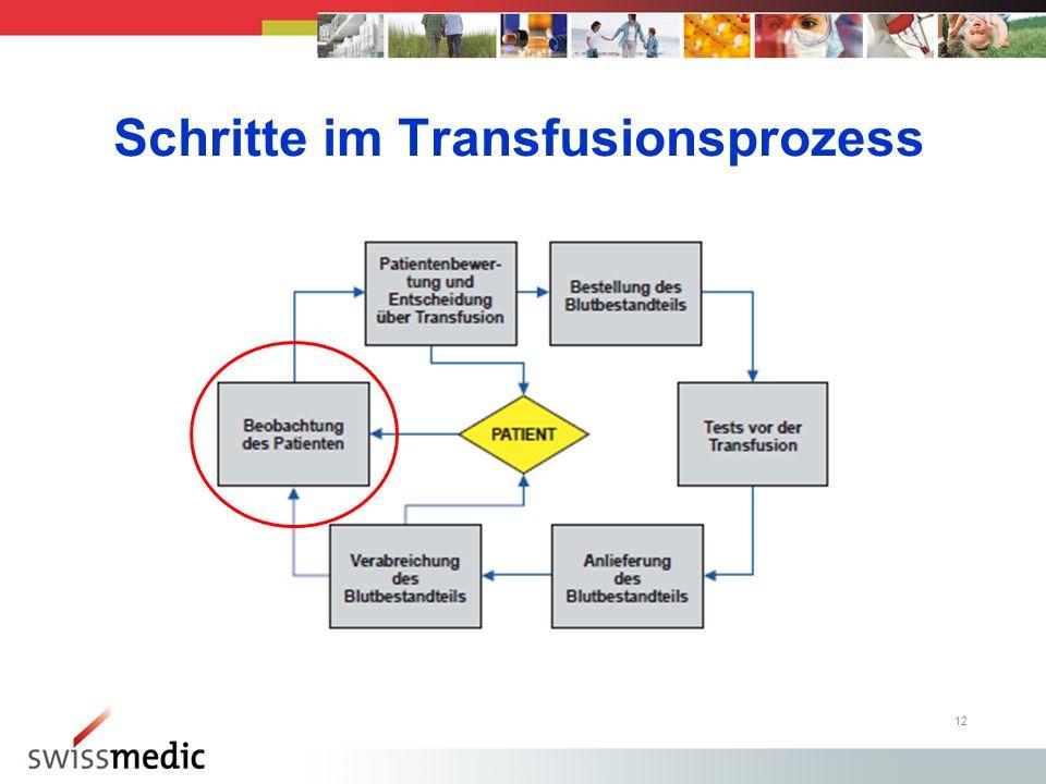 Schritte im Transfusionsprozess