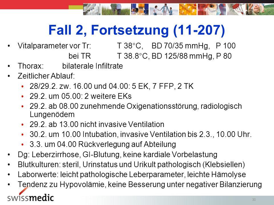 Fall 2, Fortsetzung (11-207) Vitalparameter vor Tr: T 38°C, BD 70/35 mmHg, P 100. bei TR T 38.8°C, BD 125/88 mmHg, P 80.