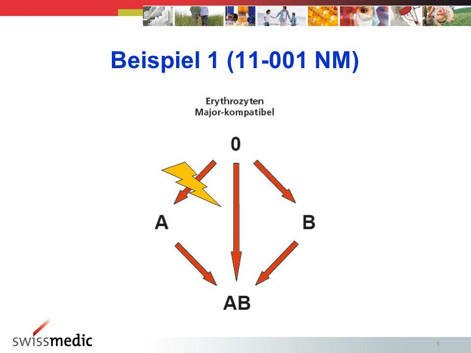 Beispiel 1 (11-001 NM)