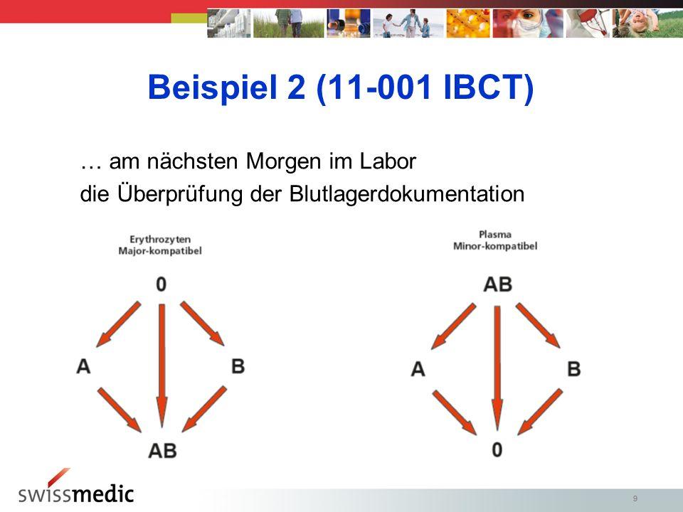 Beispiel 2 (11-001 IBCT) … am nächsten Morgen im Labor