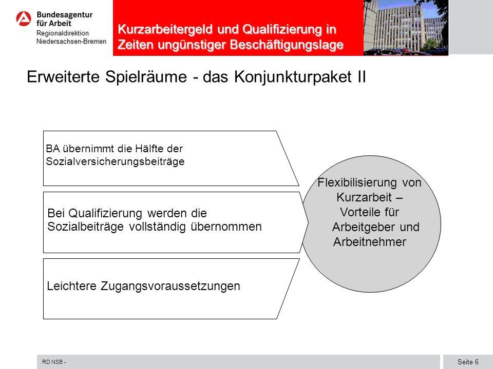 Erweiterte Spielräume - das Konjunkturpaket II