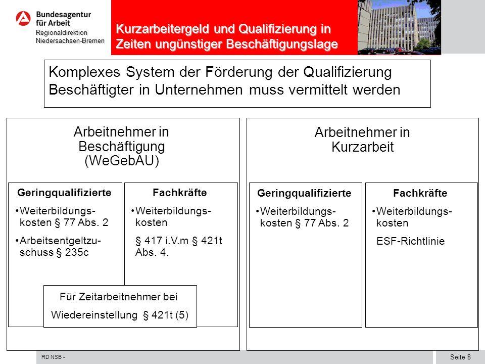 Komplexes System der Förderung der Qualifizierung Beschäftigter in Unternehmen muss vermittelt werden