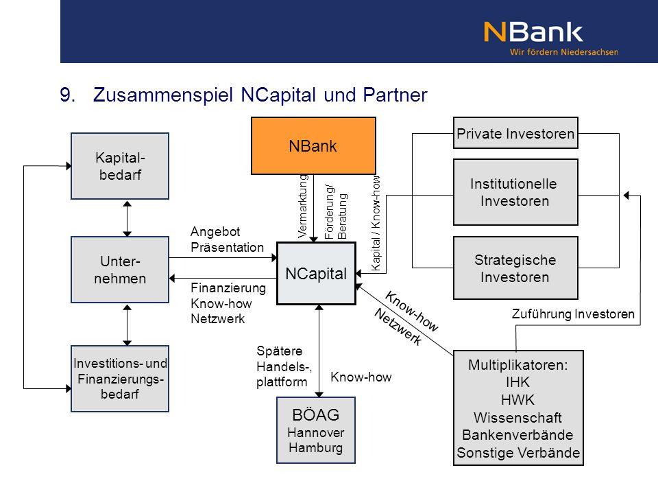 9. Zusammenspiel NCapital und Partner
