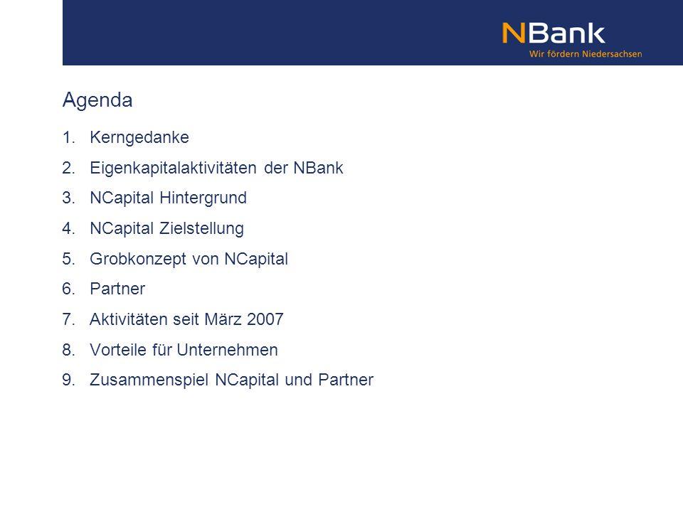 Agenda Kerngedanke Eigenkapitalaktivitäten der NBank