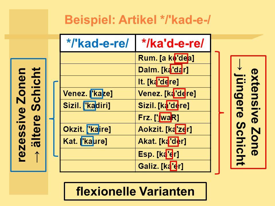 Beispiel: Artikel */ kad-e-/