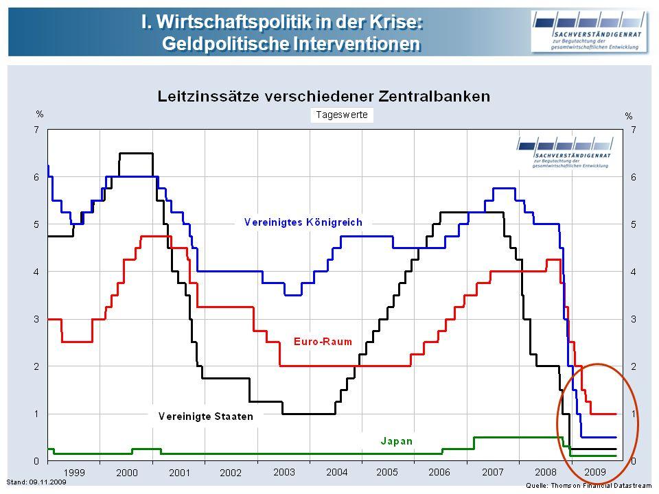 I. Wirtschaftspolitik in der Krise: