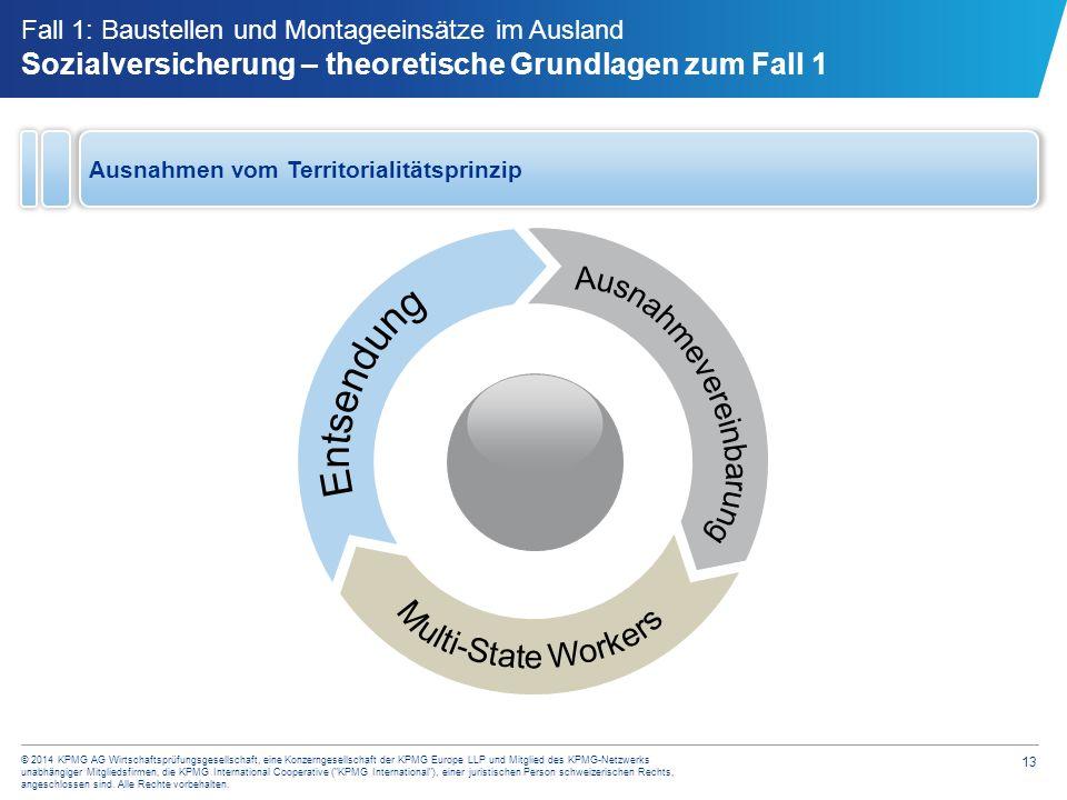 Fall 1: Baustellen und Montageeinsätze im Ausland Sozialversicherung – theoretische Grundlagen zum Fall 1