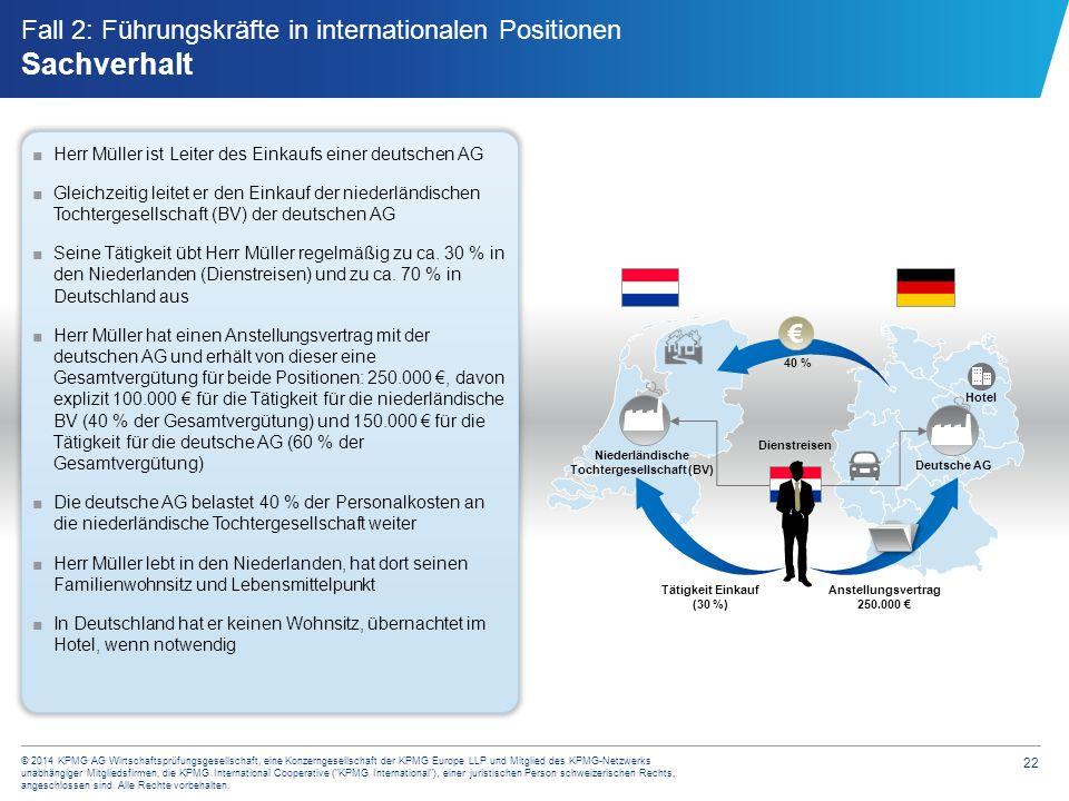 Fall 2: Führungskräfte in internationalen Positionen Fragestellungen