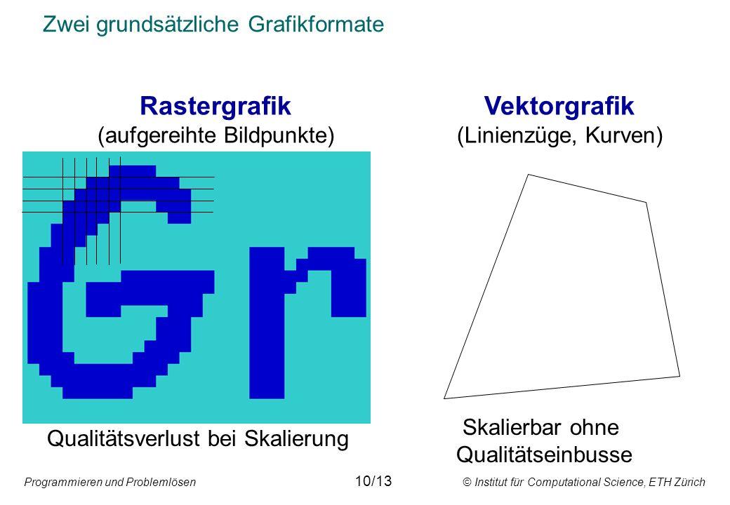 Zwei grundsätzliche Grafikformate