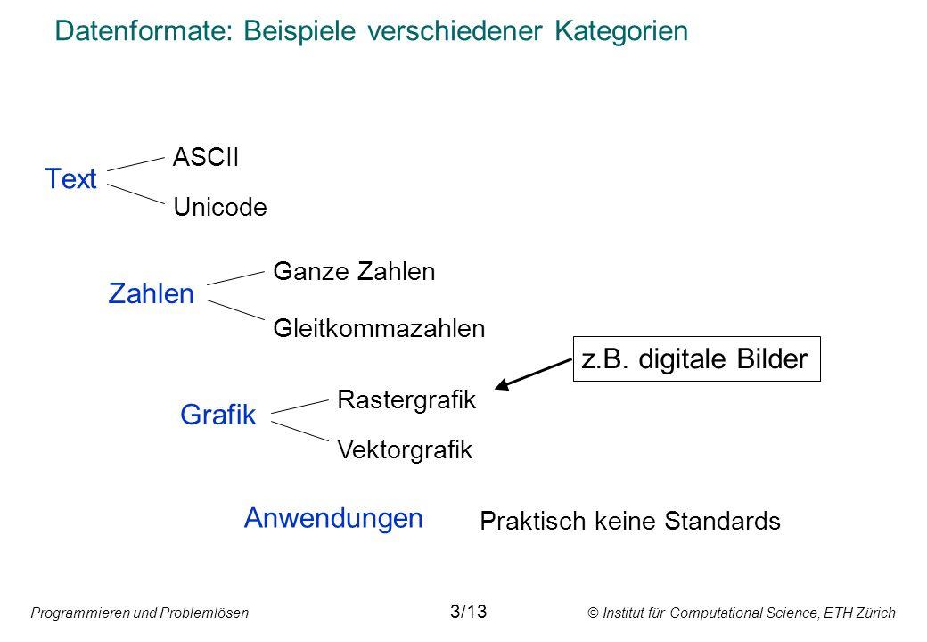 Datenformate: Beispiele verschiedener Kategorien