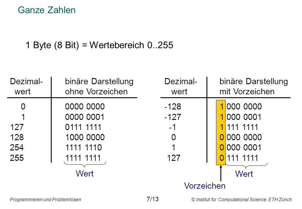 1 Byte (8 Bit) = Wertebereich 0..255