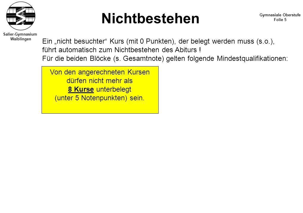 Nichtbestehen Gymnasiale Oberstufe. Folie 5. Salier-Gymnasium. Waiblingen.