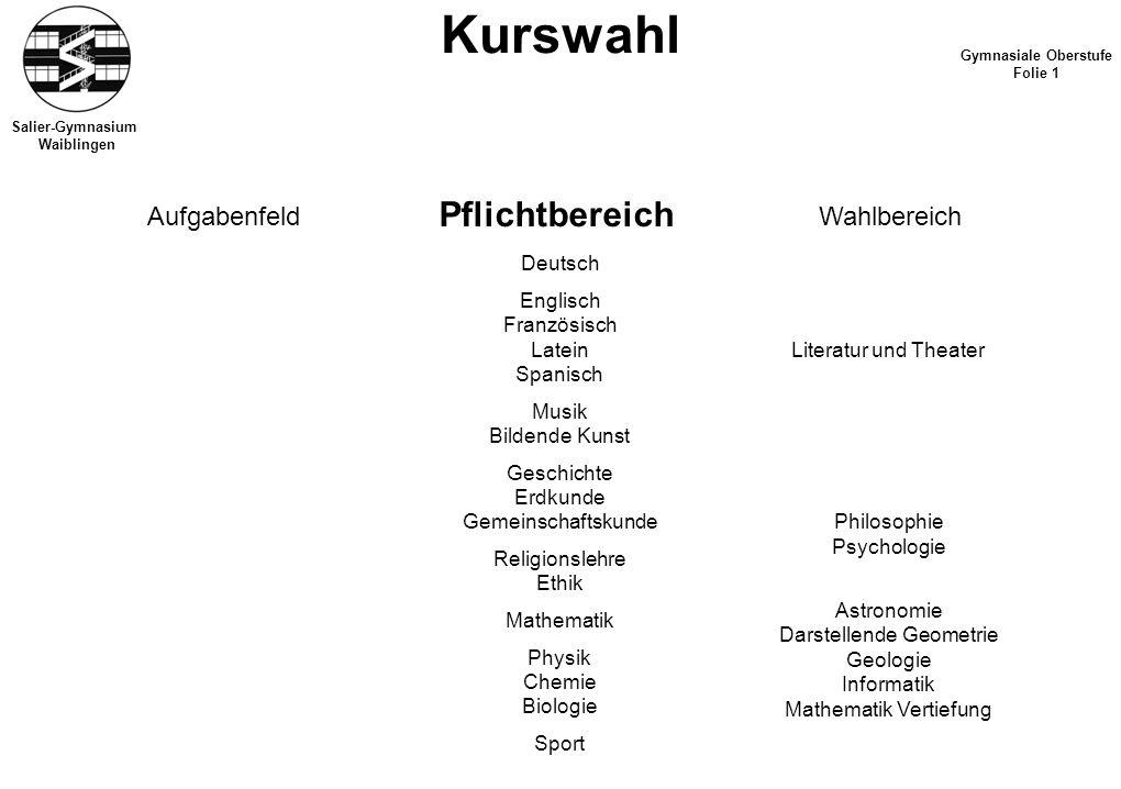 Kurswahl Pflichtbereich Aufgabenfeld Wahlbereich Deutsch Englisch