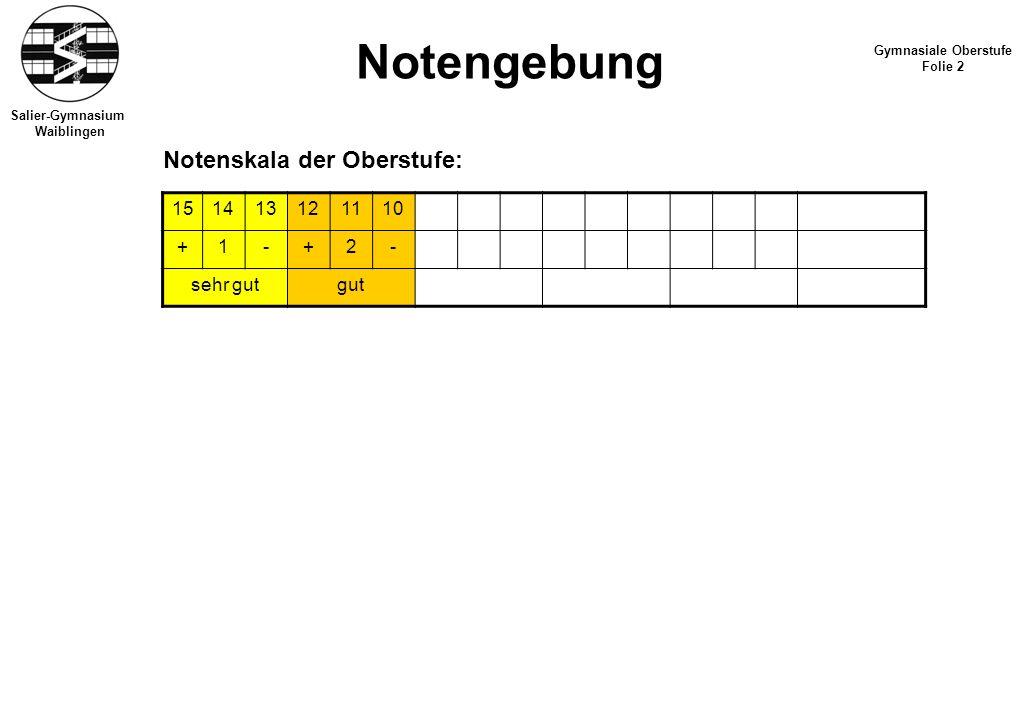 Notengebung Notenskala der Oberstufe: 15 14 13 12 11 10 + 1 - 2