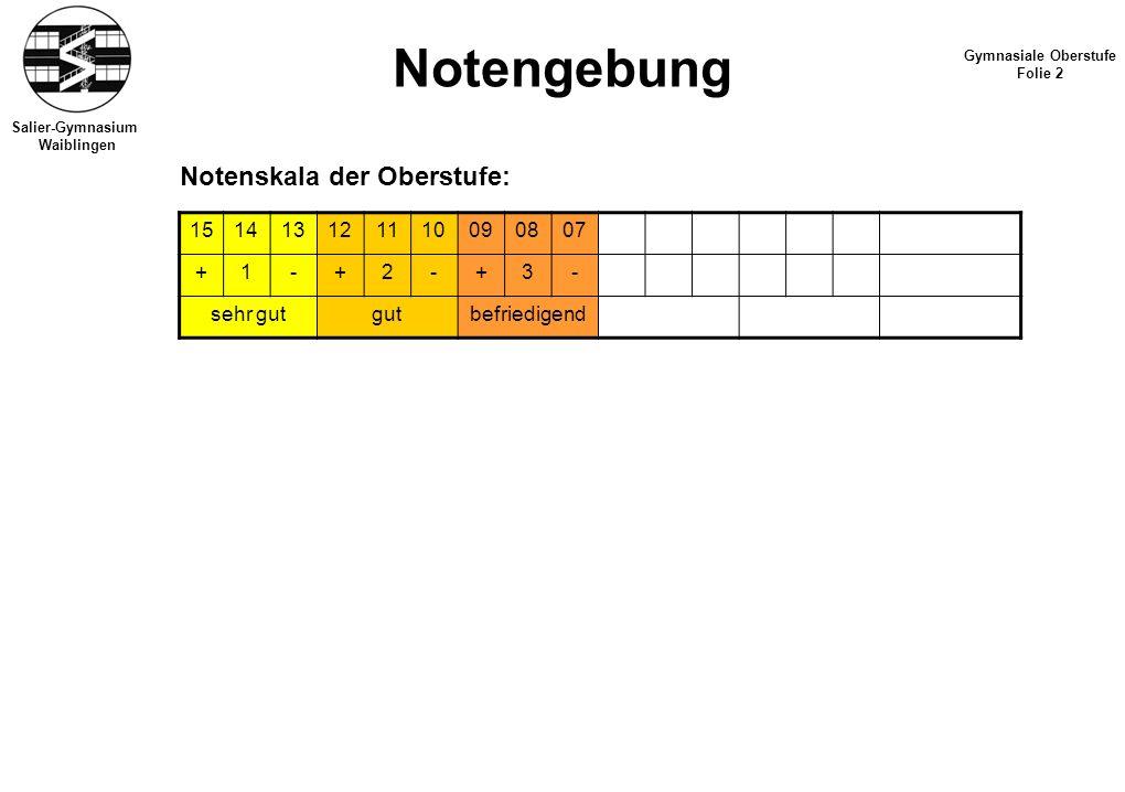 Notengebung Notenskala der Oberstufe: 15 14 13 12 11 10 09 08 07 + 1 -