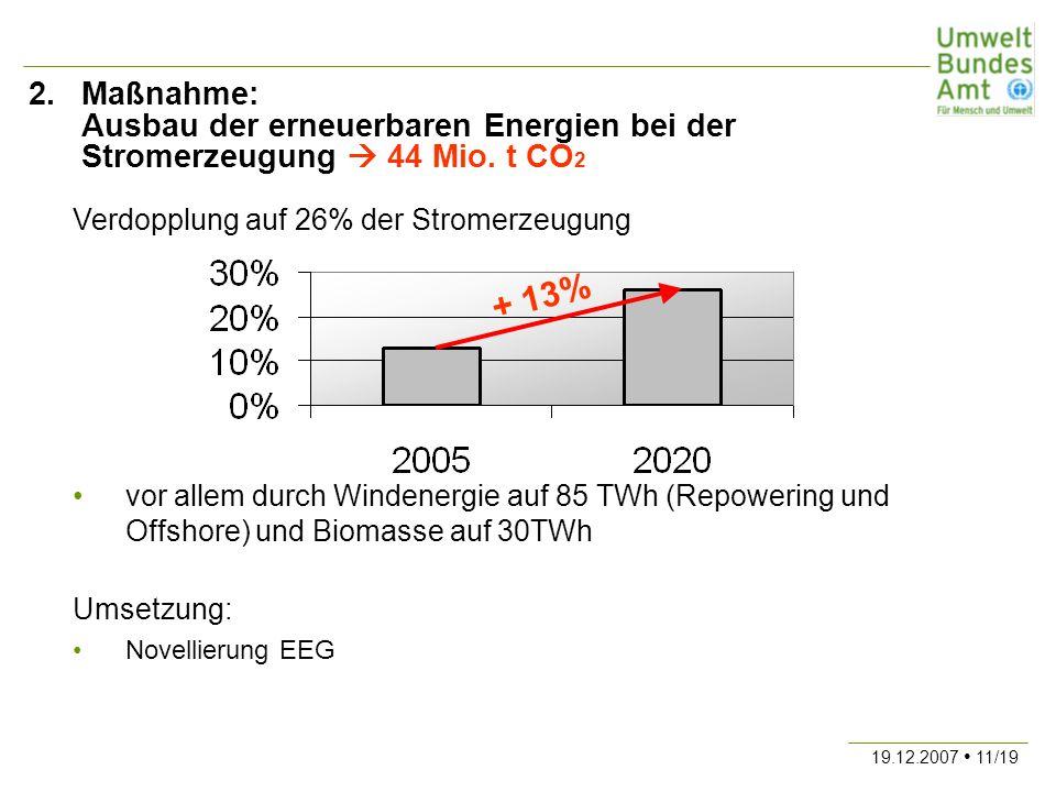 2. Maßnahme: Ausbau der erneuerbaren Energien bei der Stromerzeugung  44 Mio. t CO2