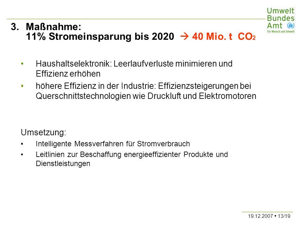 3. Maßnahme: 11% Stromeinsparung bis 2020  40 Mio. t CO2