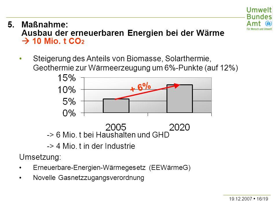 5. Maßnahme: Ausbau der erneuerbaren Energien bei der Wärme  10 Mio