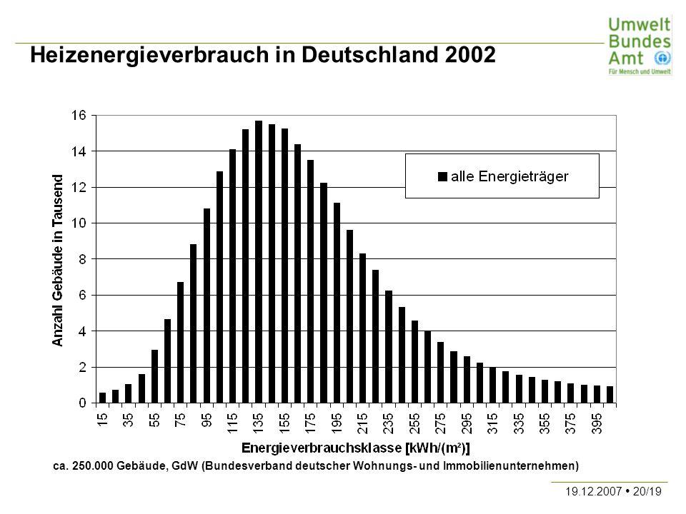 Heizenergieverbrauch in Deutschland 2002
