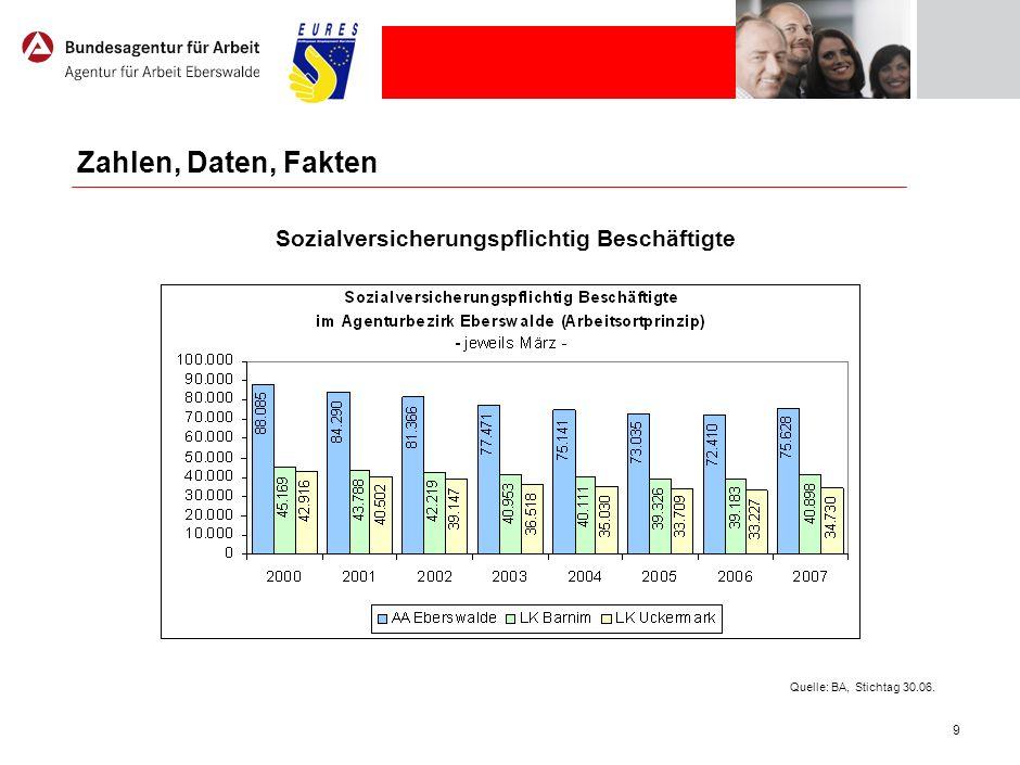 Lebensbaum Barnim/Uckermark