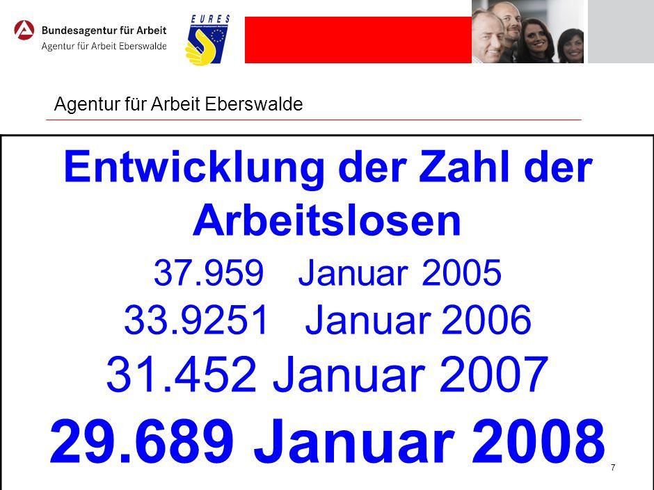 Strukturdaten für den Agenturbezirk Eberswalde