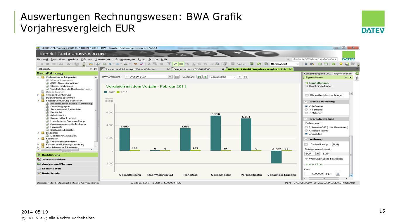 Auswertungen Rechnungswesen: BWA Grafik Vorjahresvergleich EUR