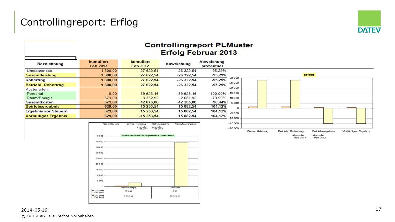 Controllingreport: Erflog