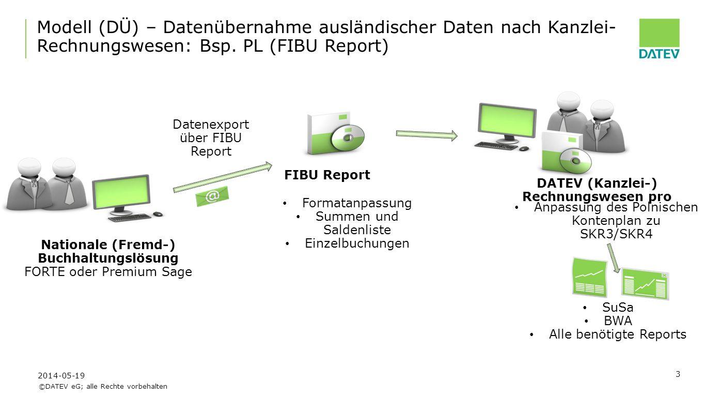 Modell (DÜ) – Datenübernahme ausländischer Daten nach Kanzlei-Rechnungswesen: Bsp. PL (FIBU Report)