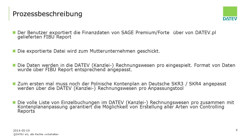 Prozessbeschreibung Der Benutzer exportiert die Finanzdaten von SAGE Premium/Forte über von DATEV.pl gelieferten FIBU Report.