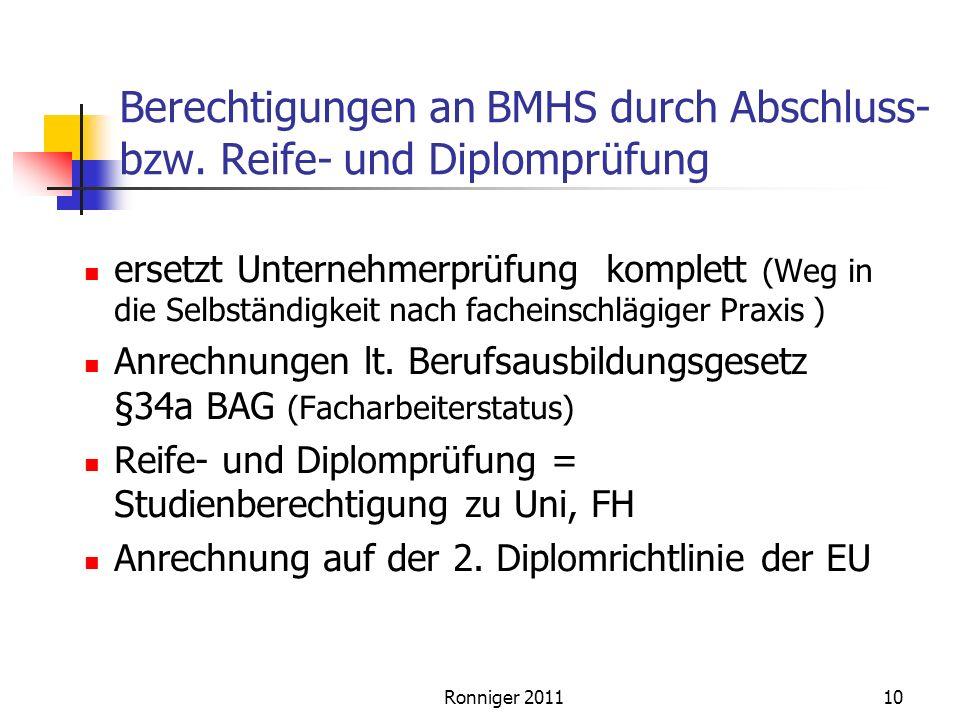 Berechtigungen an BMHS durch Abschluss- bzw. Reife- und Diplomprüfung