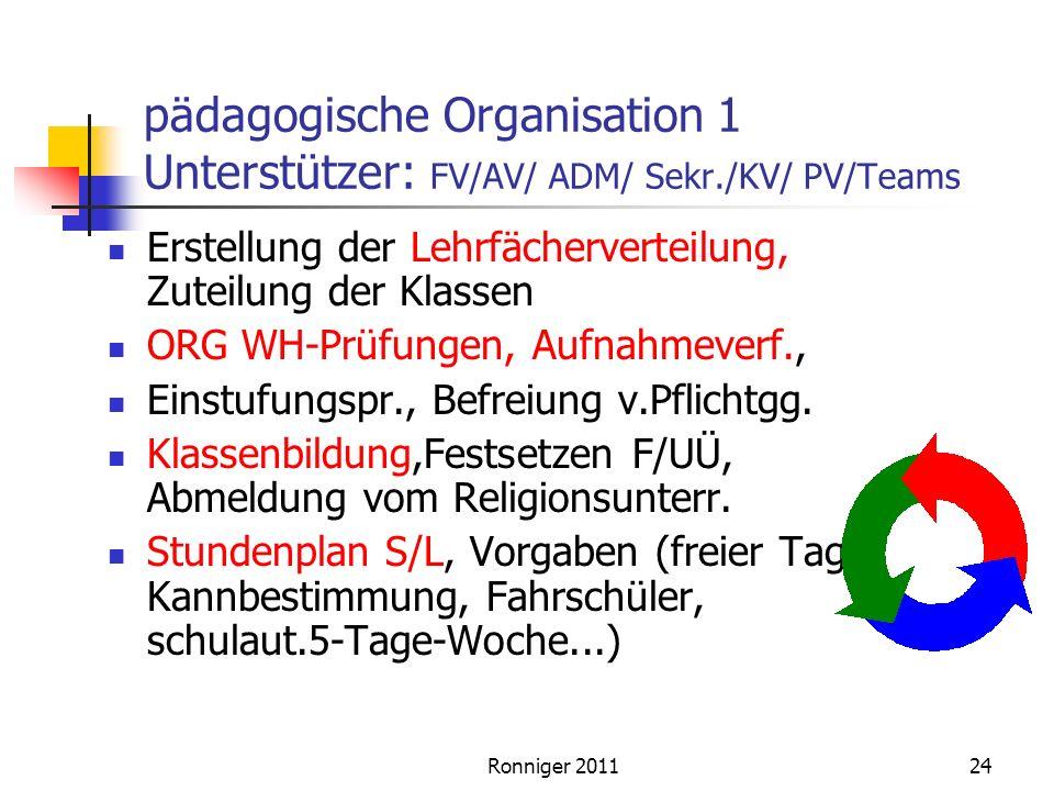 pädagogische Organisation 1 Unterstützer: FV/AV/ ADM/ Sekr