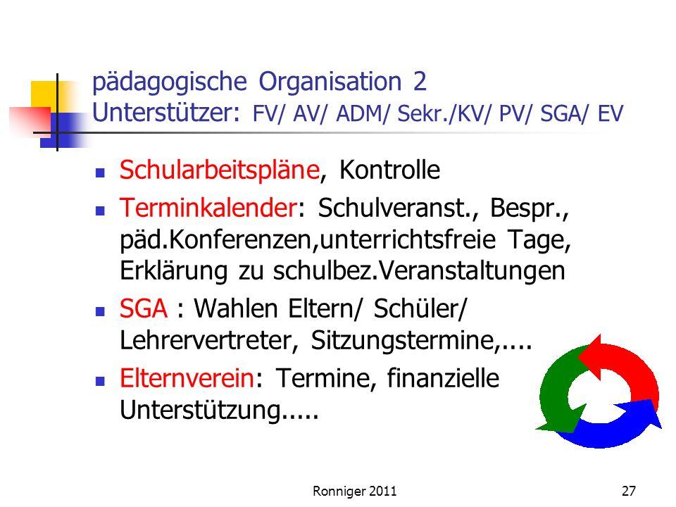 pädagogische Organisation 2 Unterstützer: FV/ AV/ ADM/ Sekr