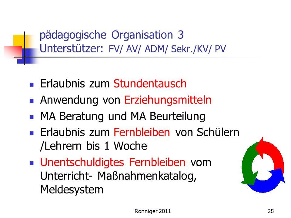 pädagogische Organisation 3 Unterstützer: FV/ AV/ ADM/ Sekr./KV/ PV