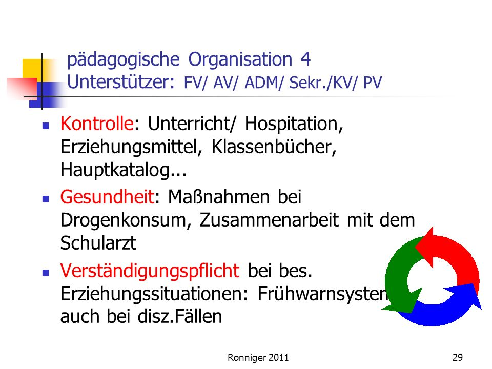 pädagogische Organisation 4 Unterstützer: FV/ AV/ ADM/ Sekr./KV/ PV