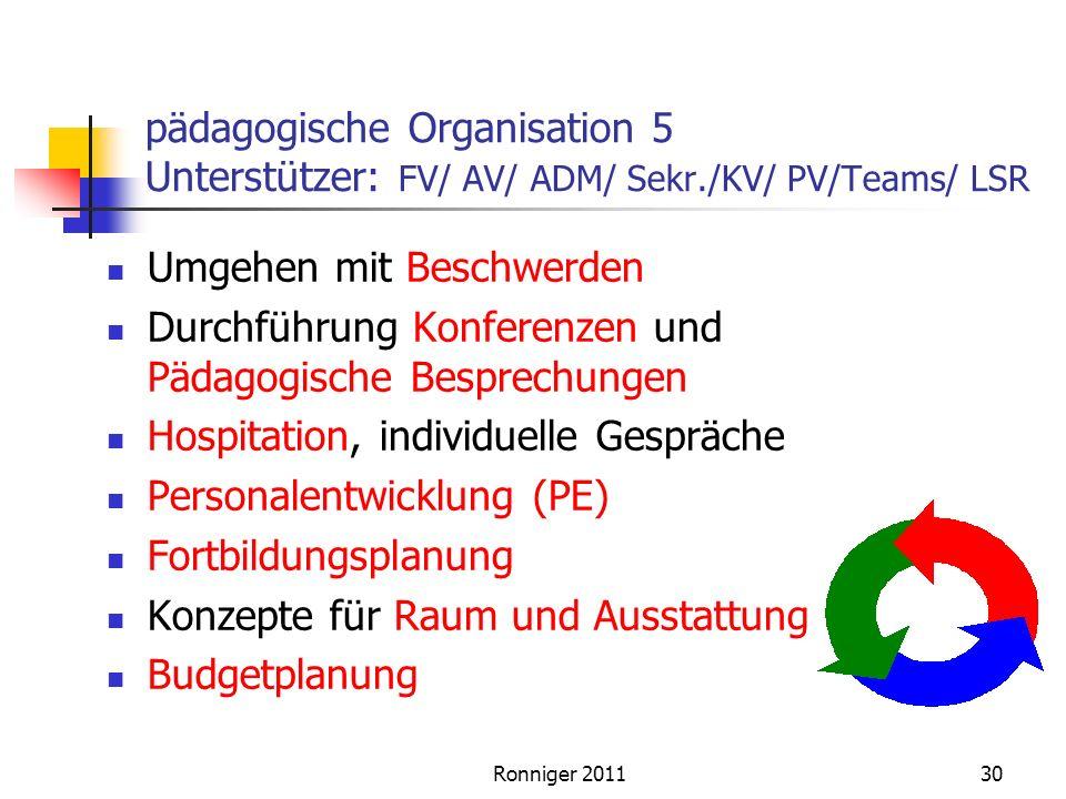pädagogische Organisation 5 Unterstützer: FV/ AV/ ADM/ Sekr