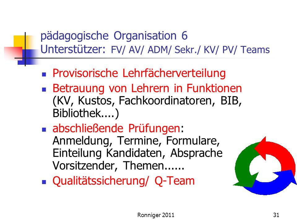 pädagogische Organisation 6 Unterstützer: FV/ AV/ ADM/ Sekr