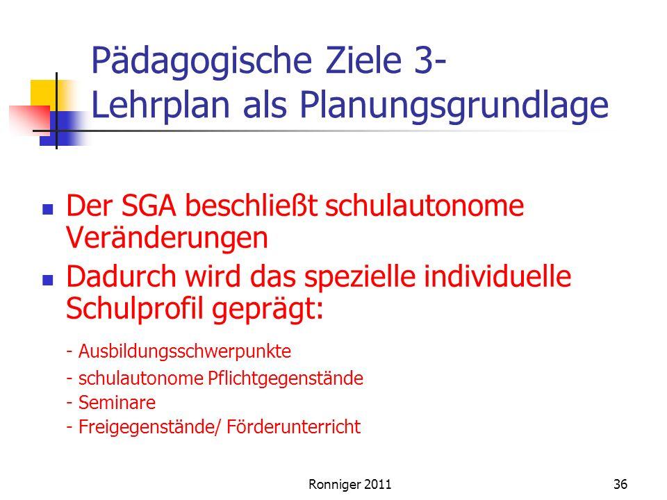 Pädagogische Ziele 3- Lehrplan als Planungsgrundlage