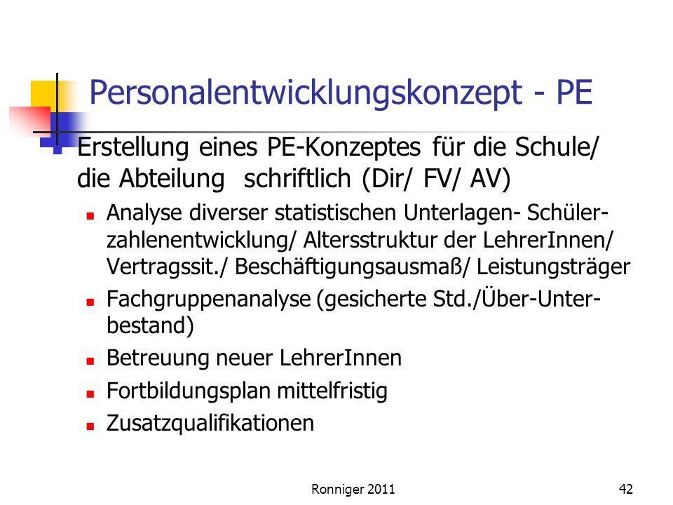 Personalentwicklungskonzept - PE