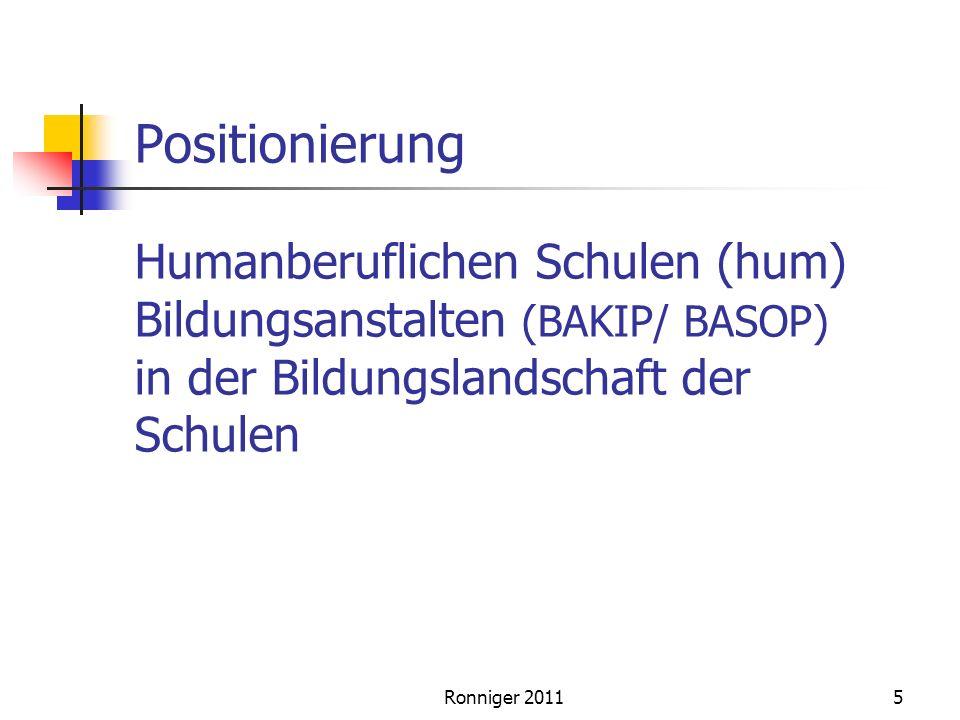 Positionierung Humanberuflichen Schulen (hum) Bildungsanstalten (BAKIP/ BASOP) in der Bildungslandschaft der Schulen