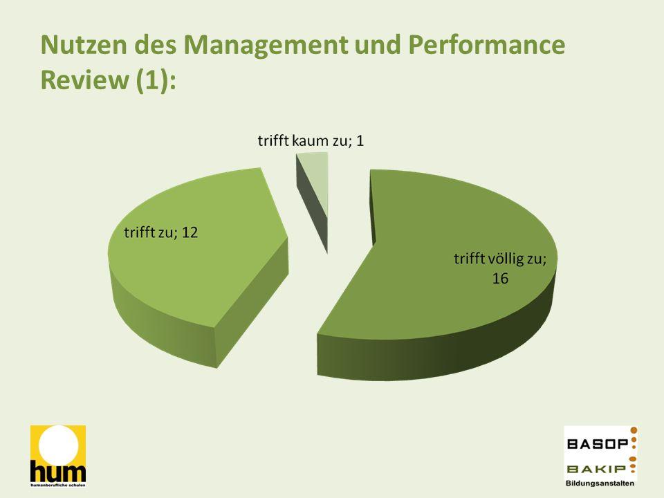 Nutzen des Management und Performance Review (1):