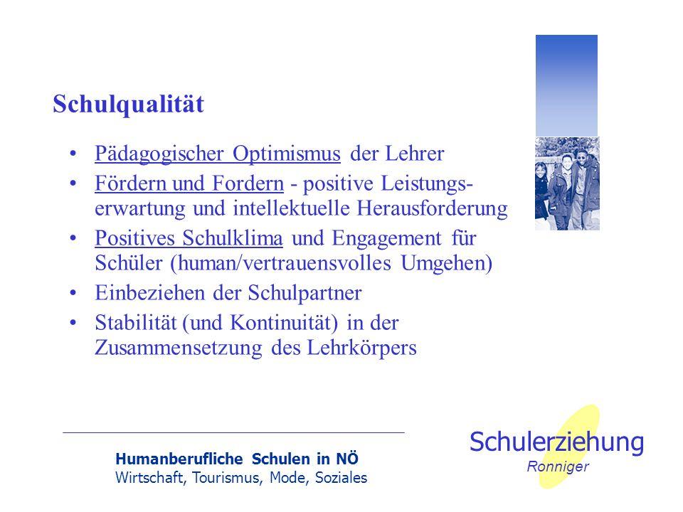 Schulqualität Pädagogischer Optimismus der Lehrer
