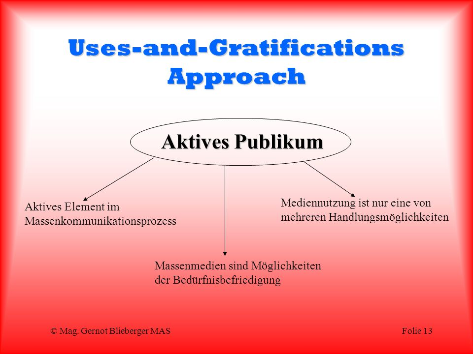 Uses-and-Gratifications Approach