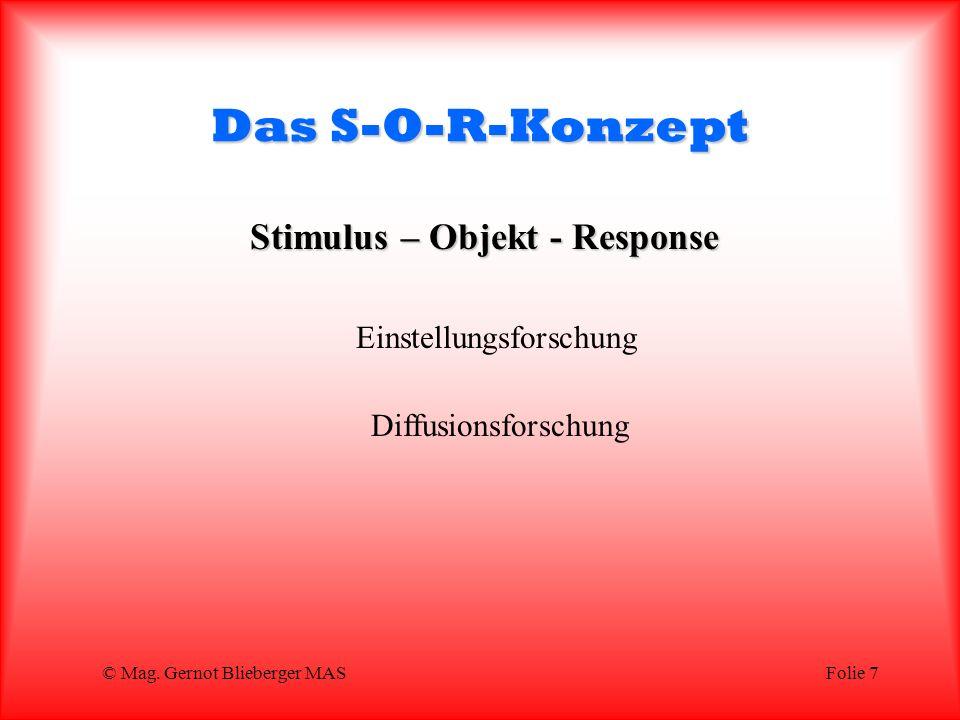 Stimulus – Objekt - Response