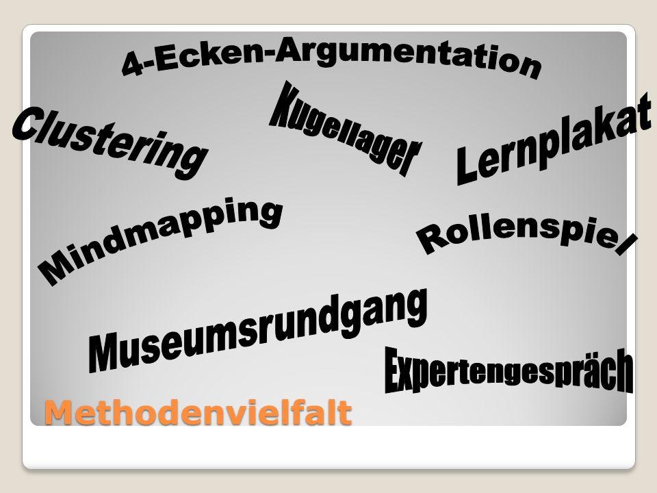 4-Ecken-Argumentation