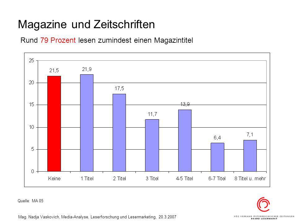 Magazine und Zeitschriften