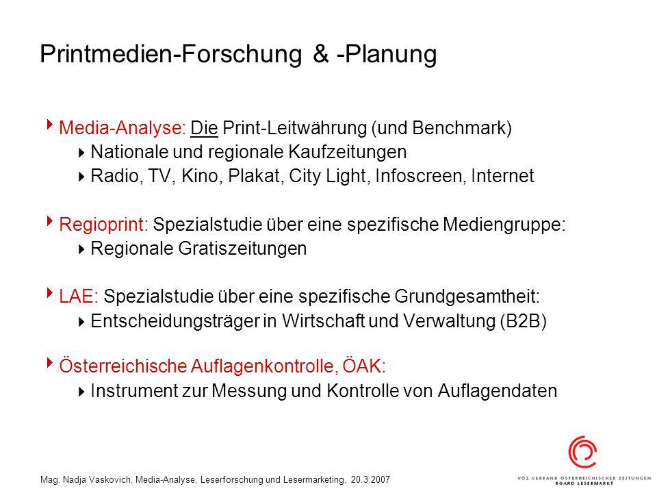 Printmedien-Forschung & -Planung