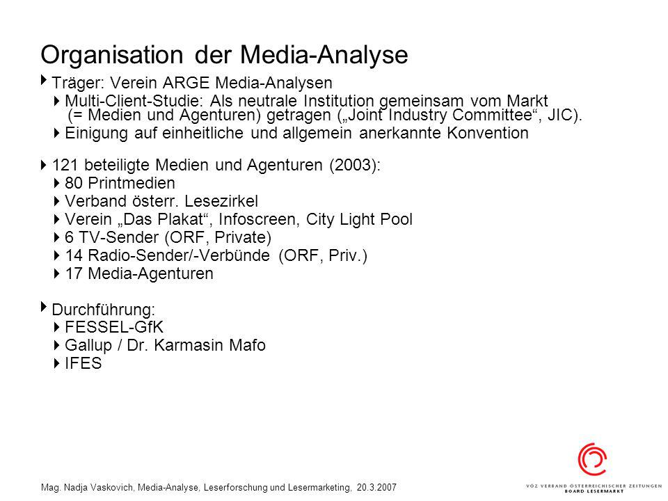 Organisation der Media-Analyse