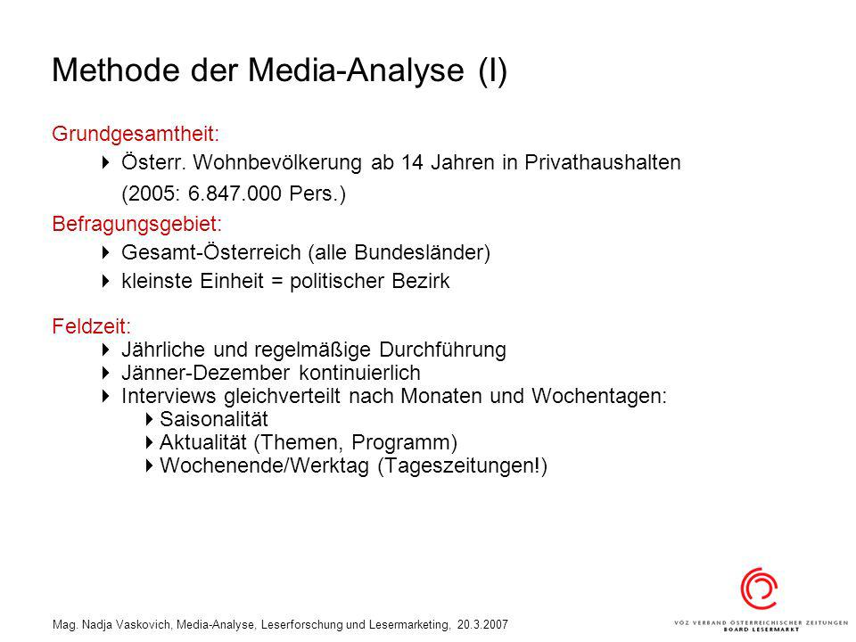 Methode der Media-Analyse (I)